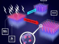 特殊热处理可改善新型磁性材料