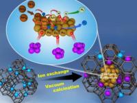 氨分解以节省氢气提高氢气提取效率