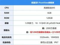 前沿资讯:诺基亚9 PureView拍照性能评测:五摄加持 王者归来