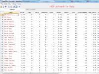 教程资讯:Stata怎么用 用Stata对数据进行排序的操作方法