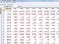 教程资讯:Stata怎么实现LM检验 Stata教程